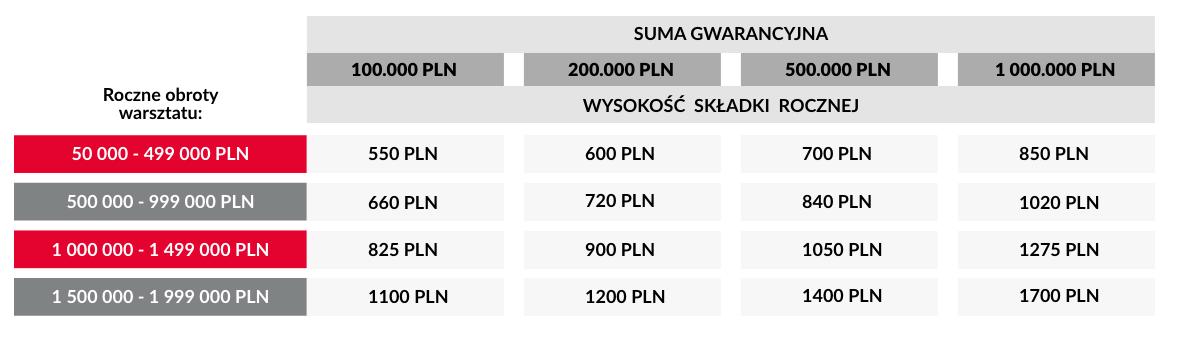 tabela oc(1)